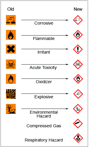 Mcindoe Group Safety