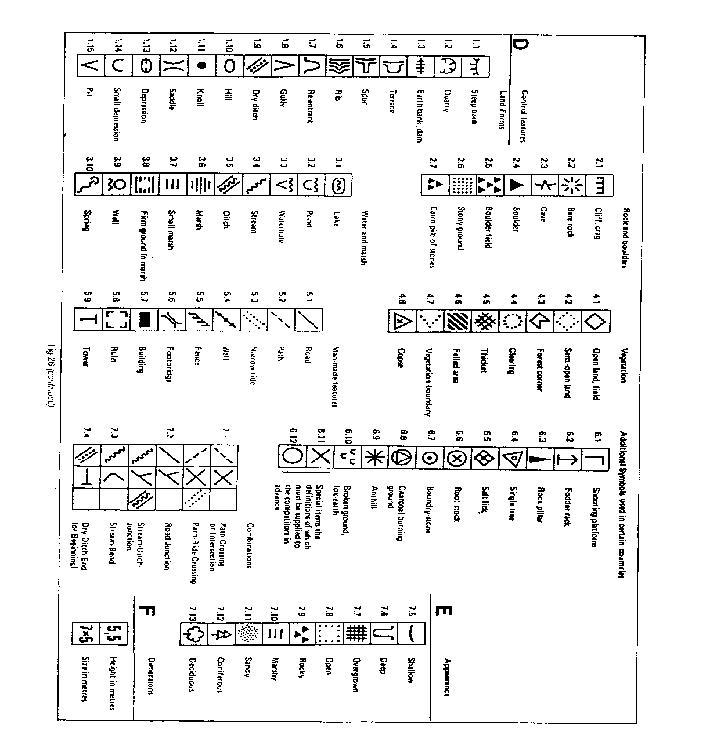 Grade 10 orienteering unit plan for Orienteering control card template
