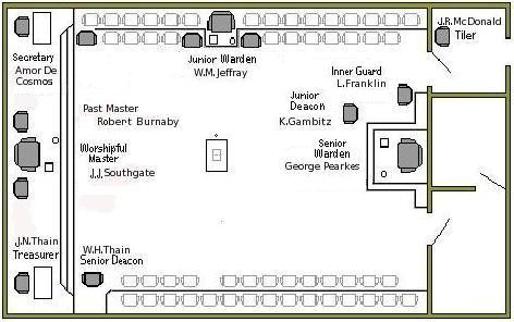 Template Fruits Tree Diagram besides Ex les in addition Floor Plan Of A Hostel likewise A94cdfdd03d318b6 Preschool Classroom Floor Plan Template further Classroom Floor Plan Maker. on office layout floor plan template